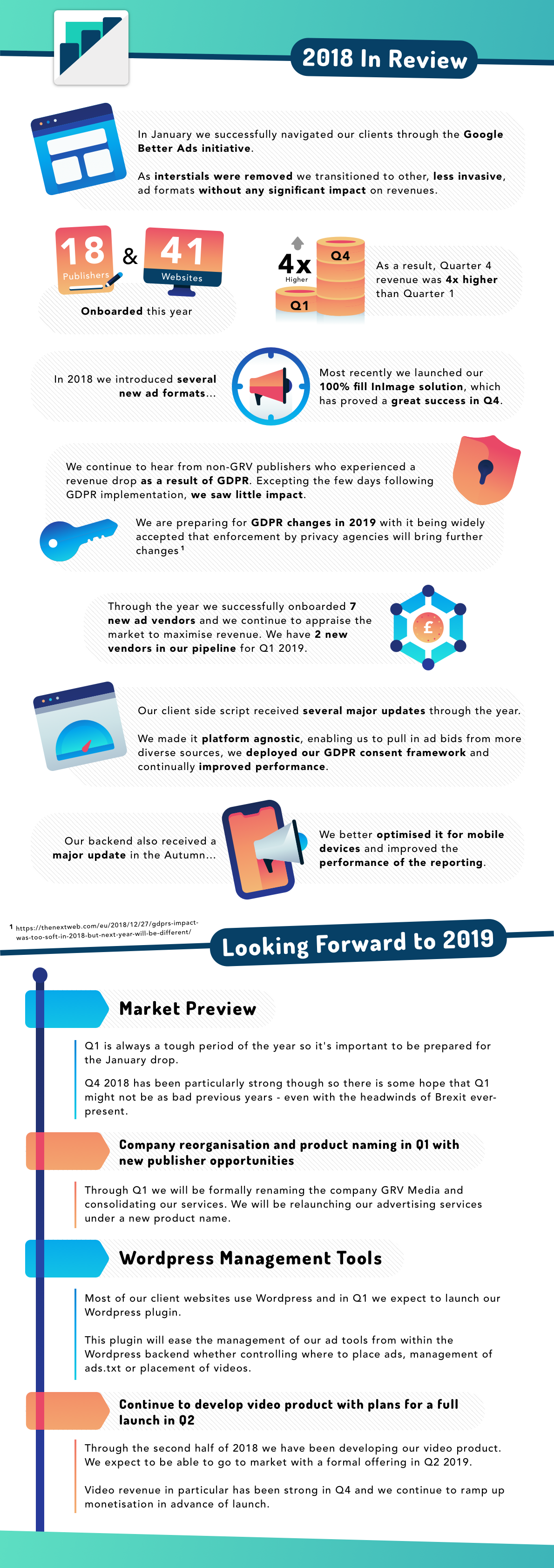 GRV Media End of Year Infographic